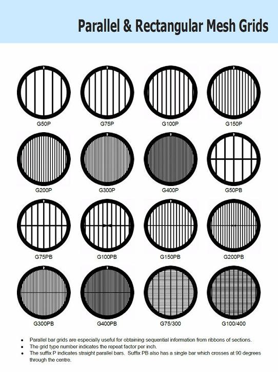 parallelrectangularmeshgridssmall
