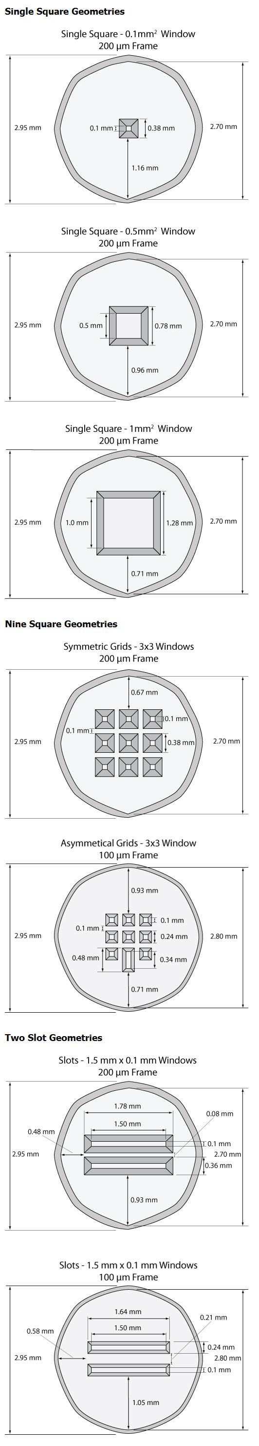 window-geometry-schematics